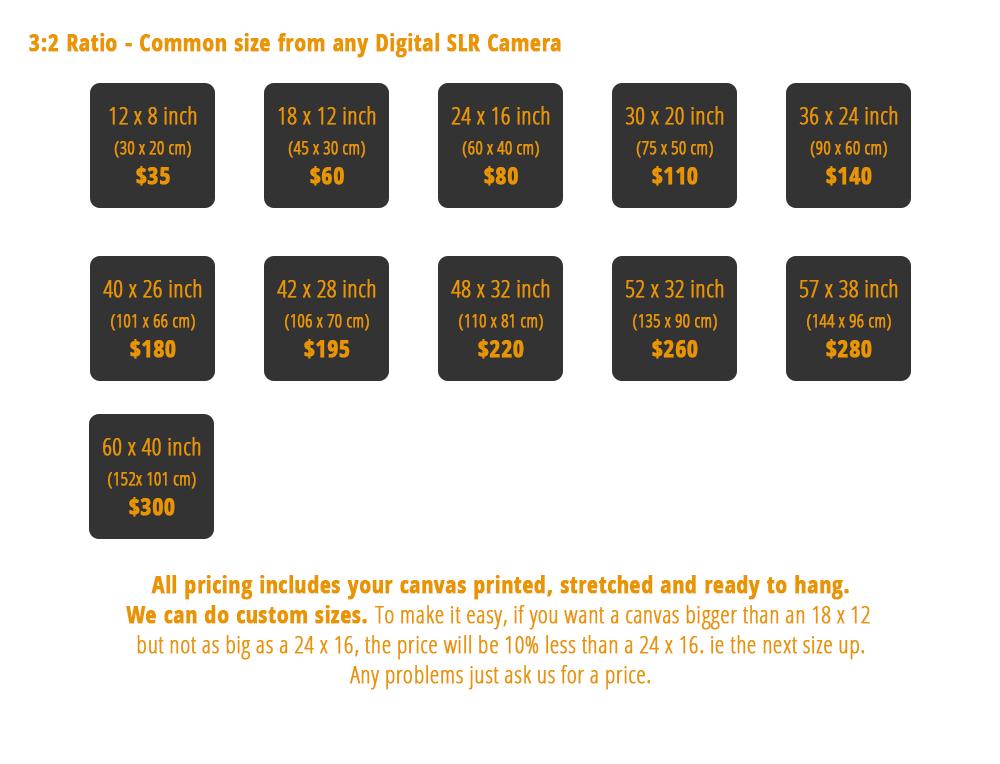 3:2 Ratio Canvas Pricing Box