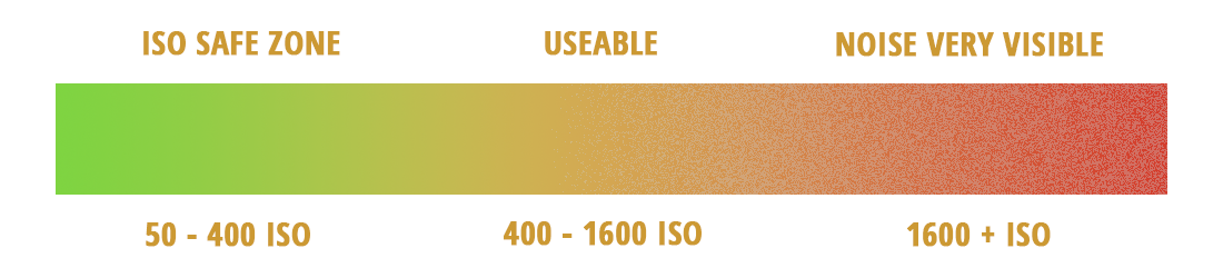 ISO Visible