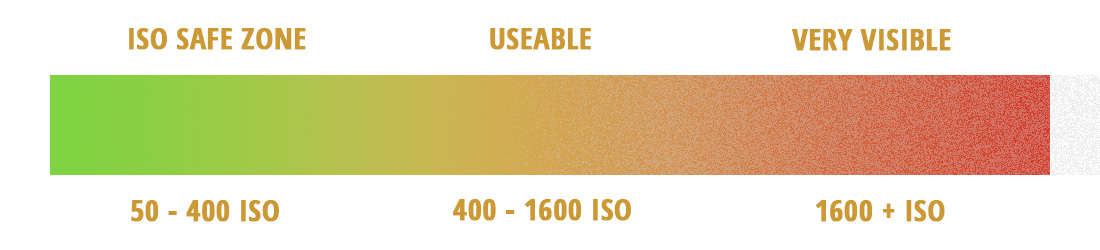 Visible ISO Guide