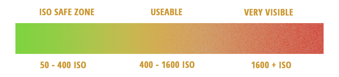 Visible ISO