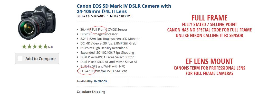 Canon Full Frame Sensor Ad