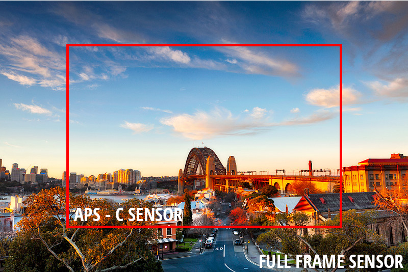 Full Frame Vs APS-C Sensor View