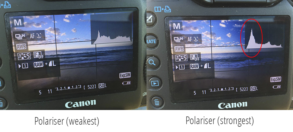 Understanding your Digital Camera histogram